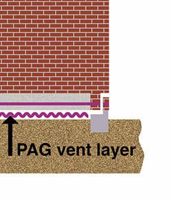 passive ground gas control illustration