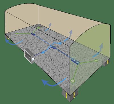 Illustration of CAB system